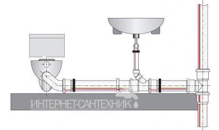 Схема установки стояка. Вызов сантехника Киев